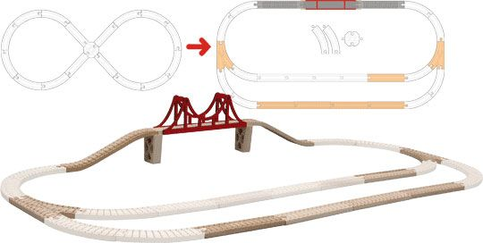 Track, Fig-8 to Long Oval XKit Product Detail | Santa's List | Fig
