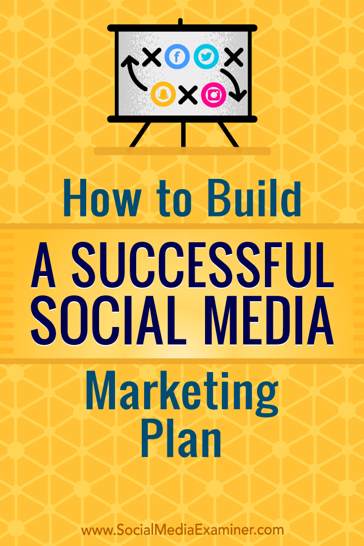 How To Build A Successful Social Media Marketing Plan  Social