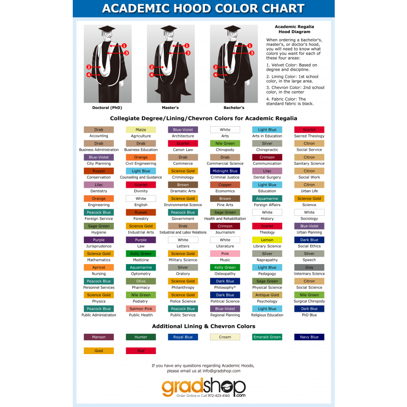 Academic Hood (Full Shape) - GA-FSHD | Graduation Rob, Cap and Gown ...