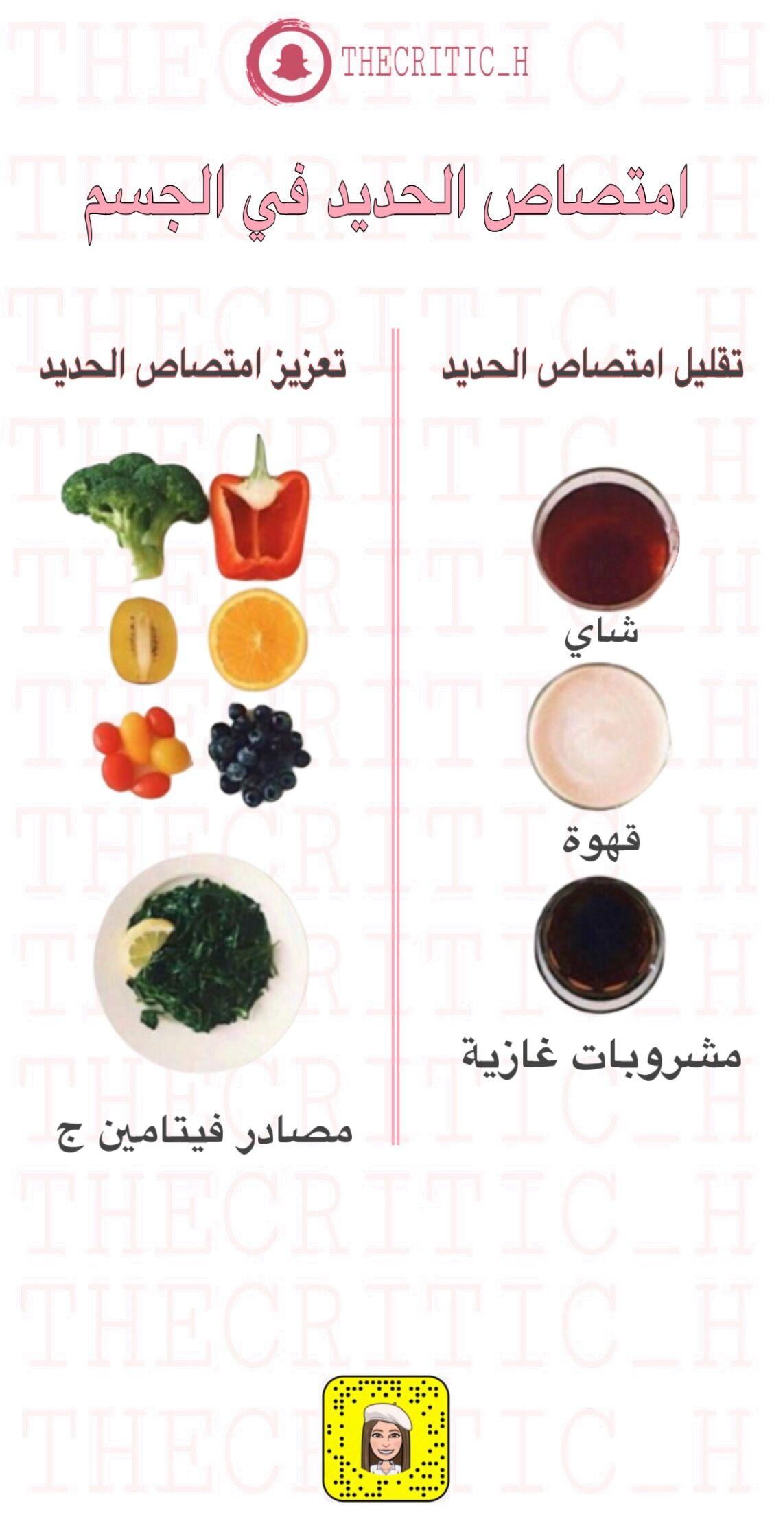 امتصاص الحديد في الجسم Health Facts Food Food Facts Healthy Beauty