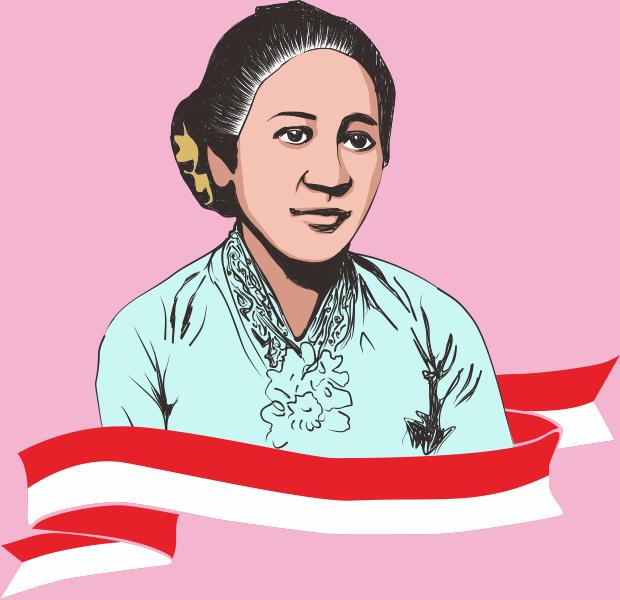 Permalink To Ra Kartini Ra In 2019 Indonesia Kebaya Design