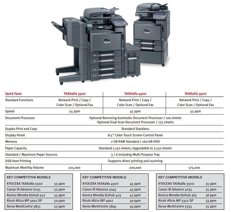 The Taskalfa 5501i 4501i And 3501i Bring Professional Document