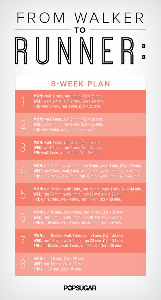 Photo of In a Workout Rut? These 50+ Workout Posters Are the Answer
