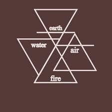 Bildergebnis Für Feuer Wasser Erde Luft Tattoo Tattoo Piercing