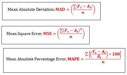 Pin On Statistics Formulae