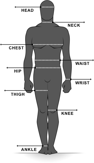 Our Body Measurement Guide For Men Makes It Easy To Measure Yourself At Home Knowing Your Body Meas Mens Measurements Sewing Measurements Tailoring Techniques