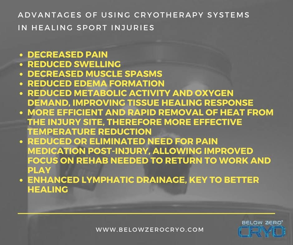 Cryotherapy is used by many professional sports teams and