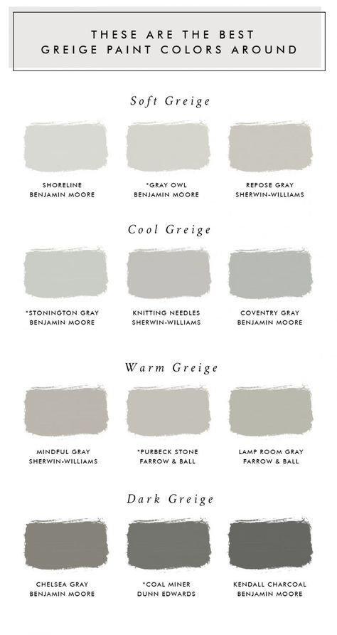 39 ideas exterior house paint color combinations greige #exteriorhousecolors