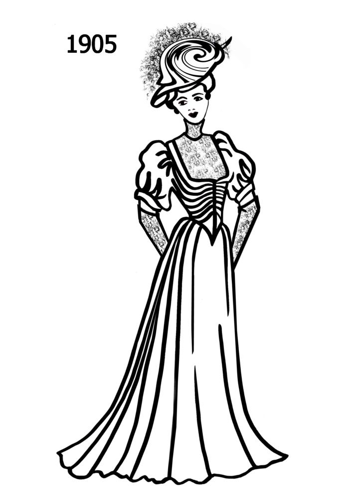 Fashion Silhouette Timeline Drawing 1905 In 2019