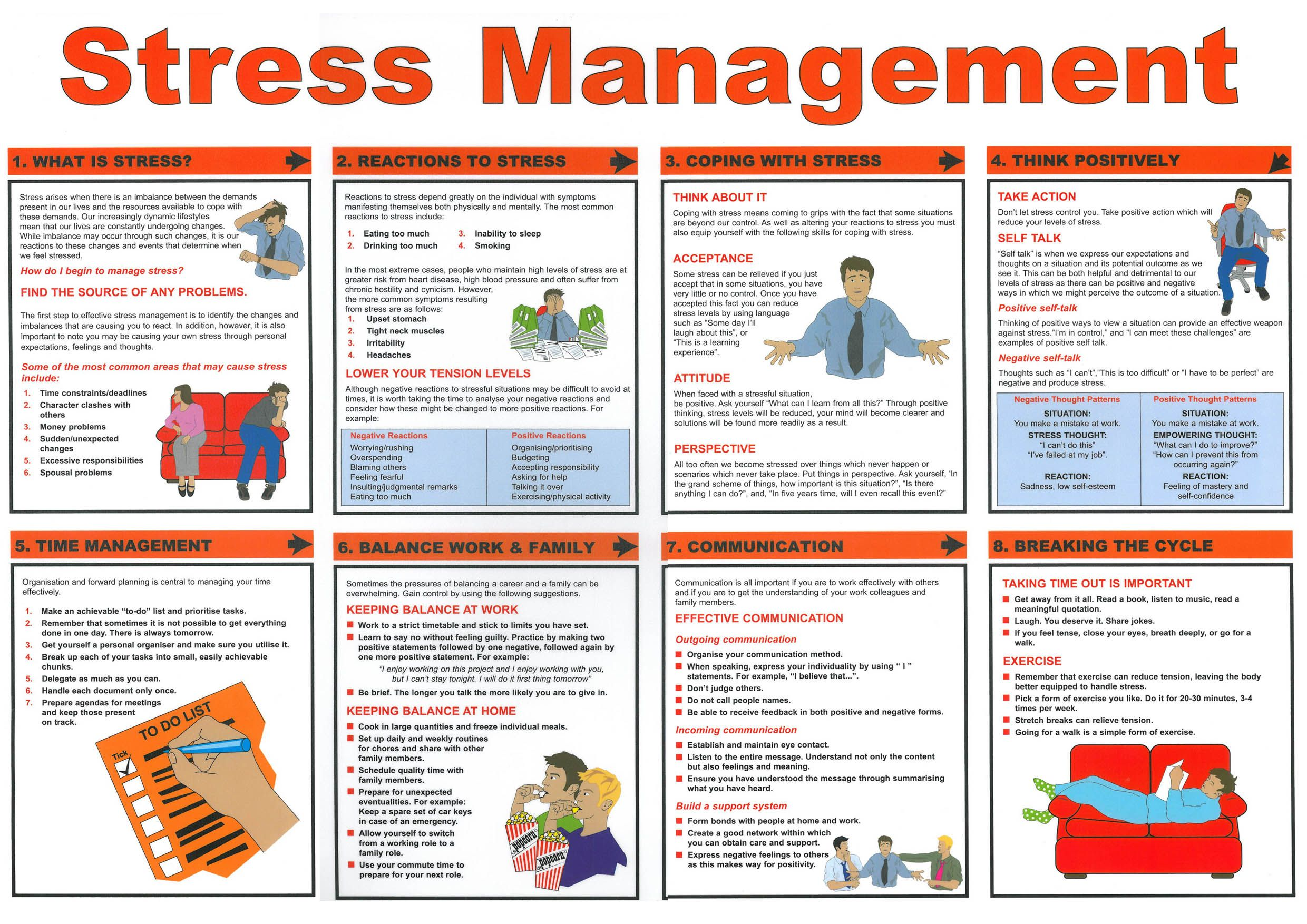 Stress Management Powerpoint Presentation  Stress Management