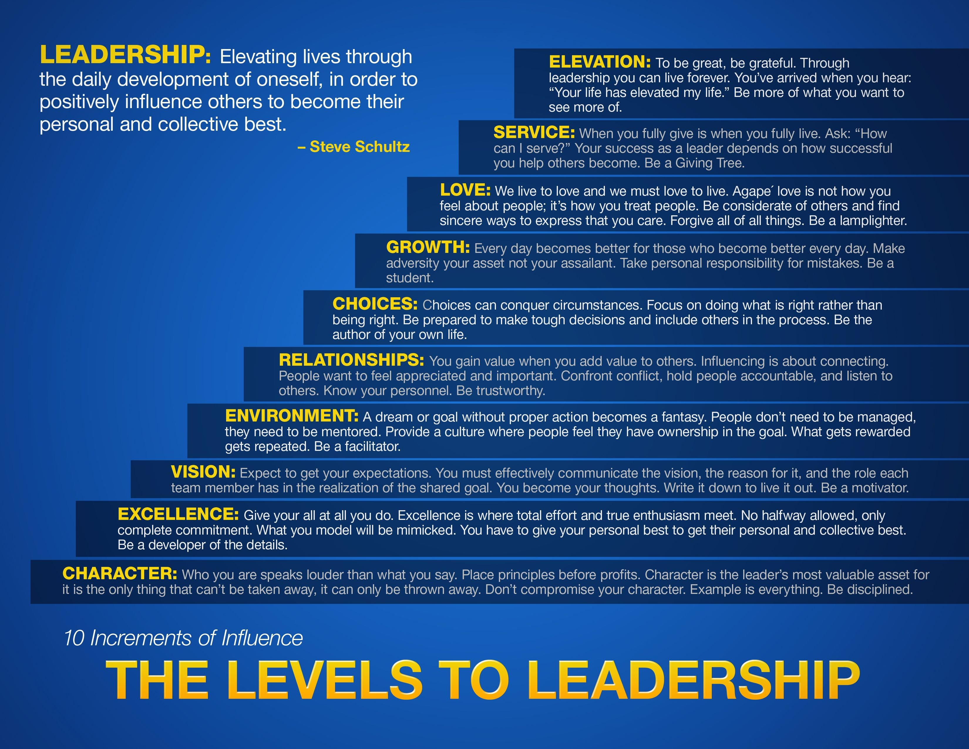 Become the leader of your own life 85