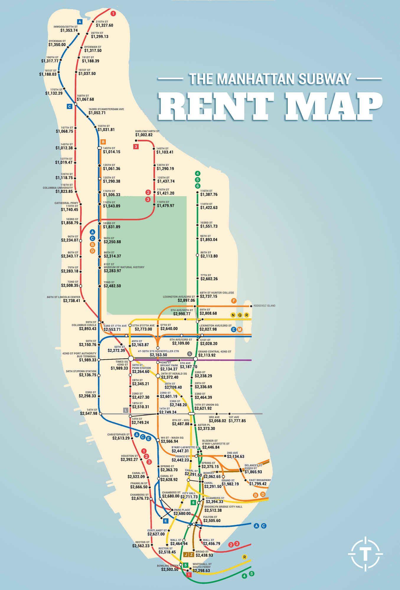 Subway Rent Map Shows Manhattan Rental Prices Along Each Train Line 6sqft Manhattan Map Nyc Map New York Subway