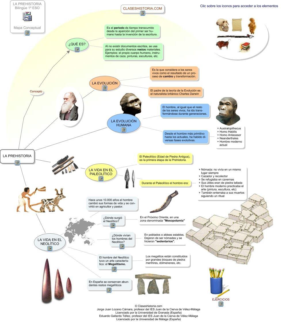 Map-prehistory