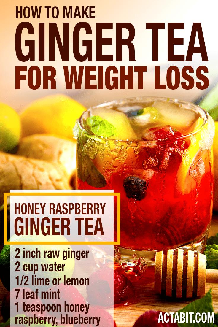 5 Detox Tea Recipes For Weight Loss Best Homemade Drinks