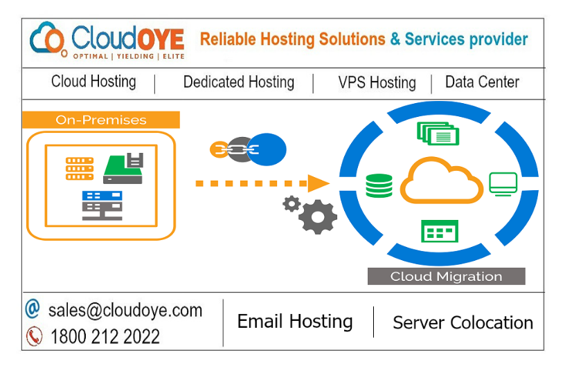 Cloudmigration is the process of moving applications, data