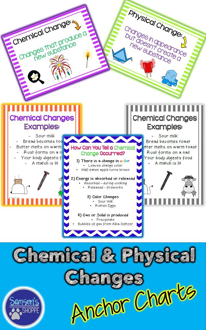This Resource Is For 5 Pages Of Chemical And Physical Changes Anchor