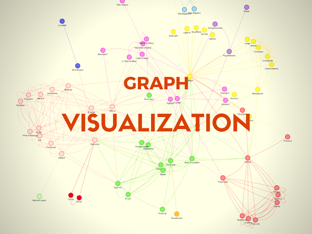 18 Javascript Graph Visualization Libraries Graph Visualization Visualisation Graphing