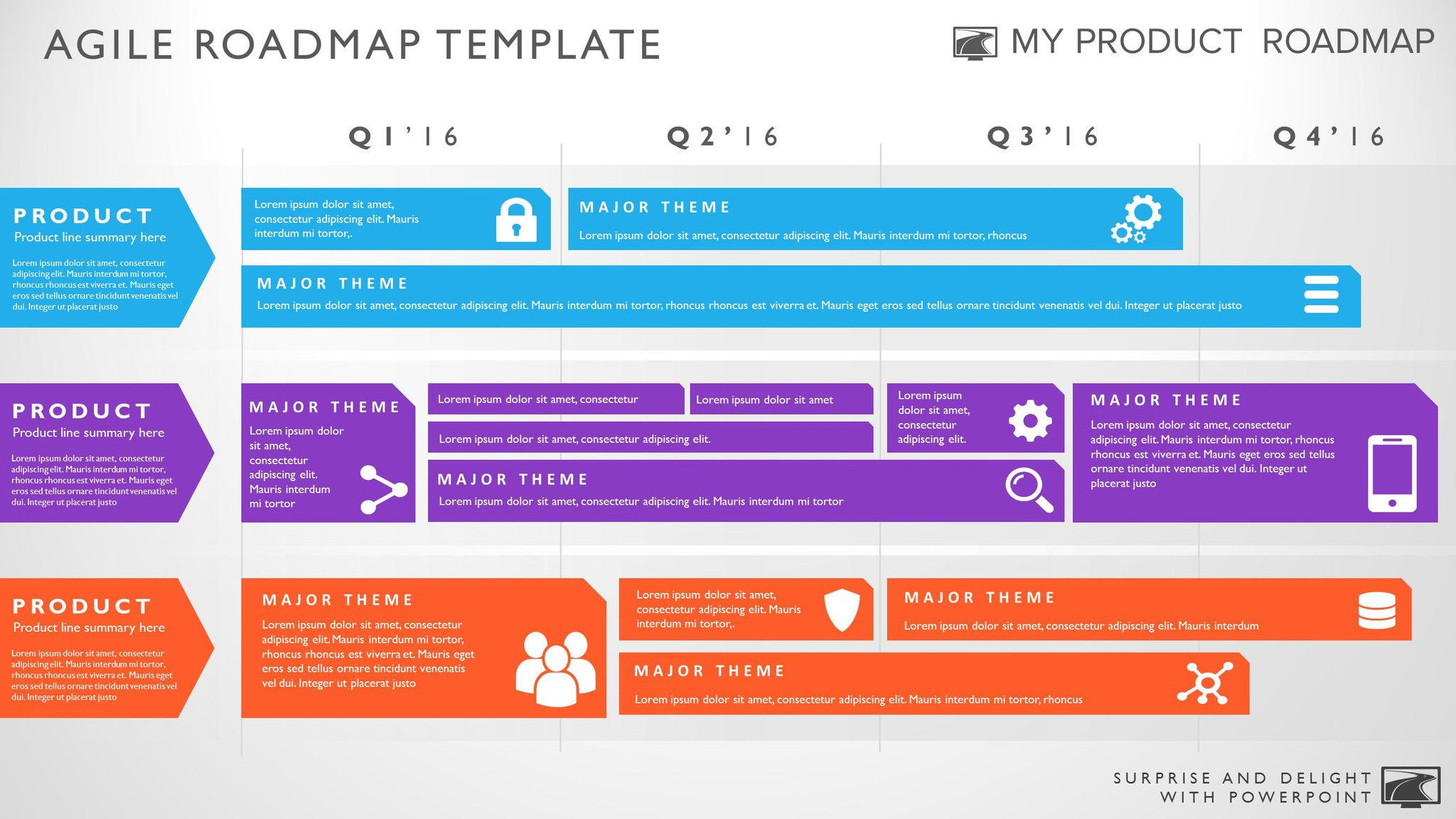 Four phase agile software release timeline roadmap for Software development roadmap template