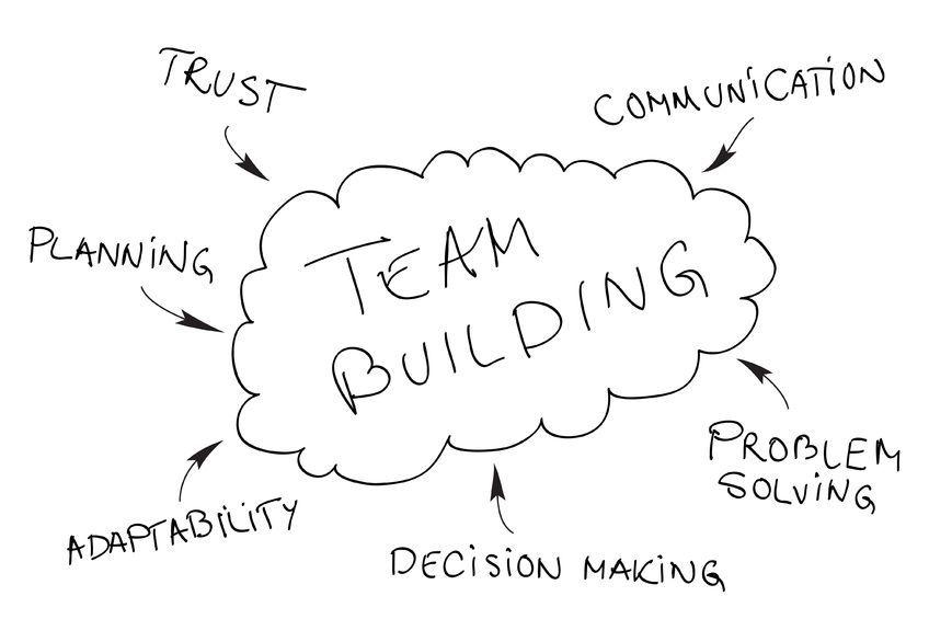 group activities facilitator resume example