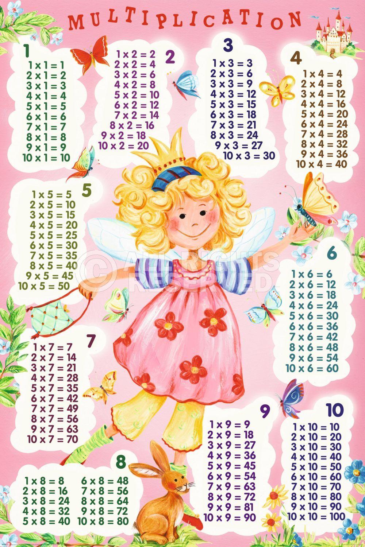 Poster Multiplication Table Fairy Online Te Koop