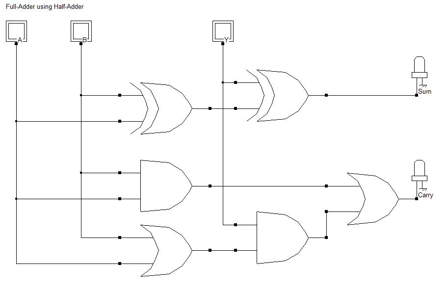 Full Adder Using Two Half Adders Half Full Electronics Circuit