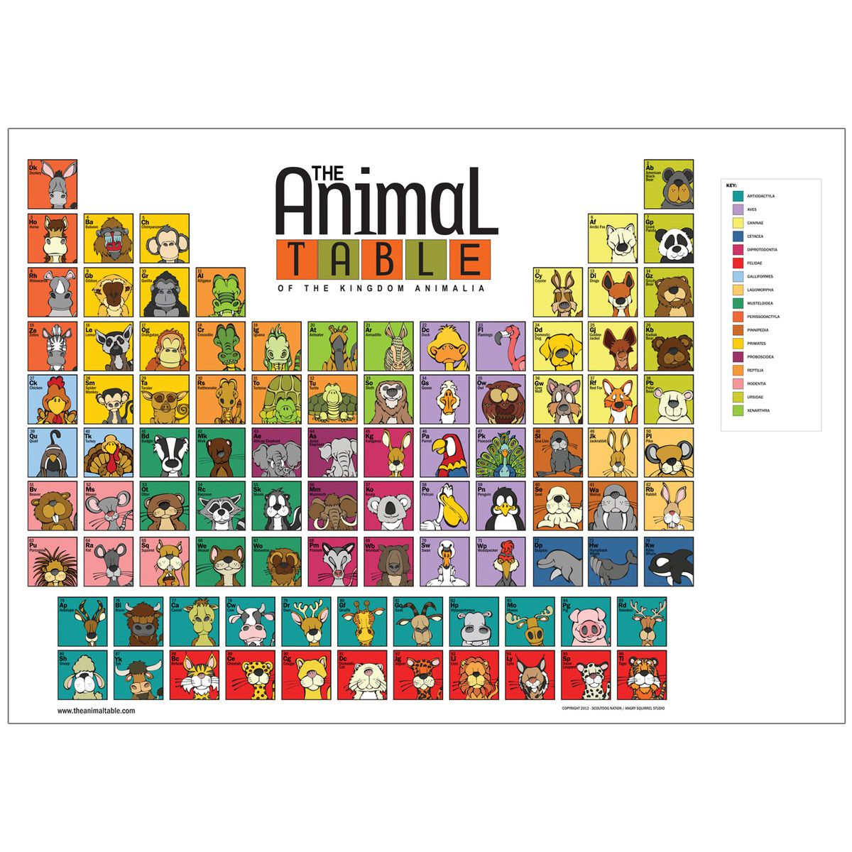 Animal periodic table wish i had that when i needed to learn the animal periodic table wish i had that when i needed to learn the periodic table urtaz Image collections