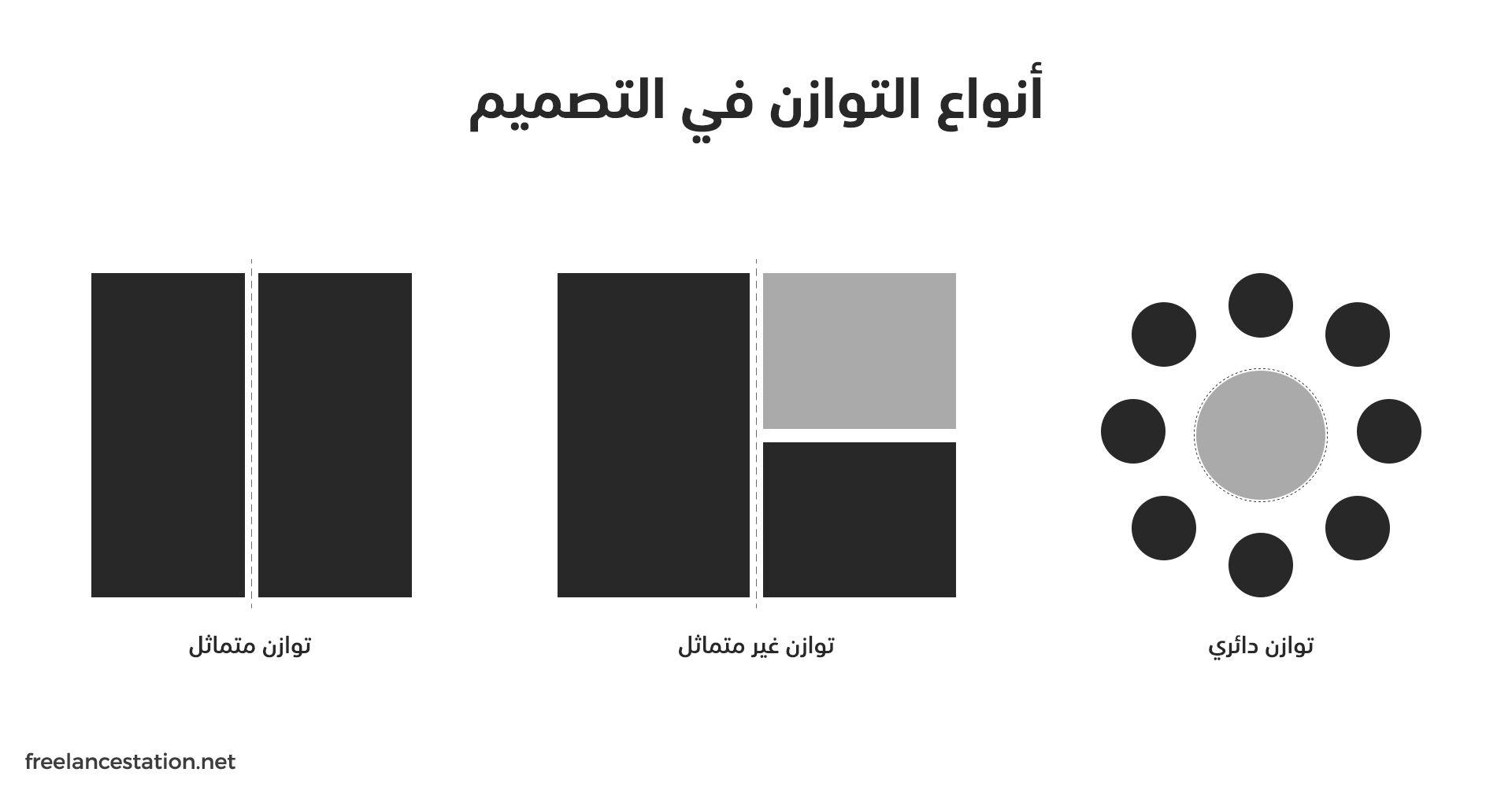 دليلك الشامل لتصبح مصمم جرافيك ناجح Design Graphic Design Pie Chart