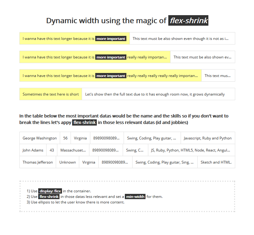 Dynamic Width Using The Magic of flex-shrink | Coding | Css