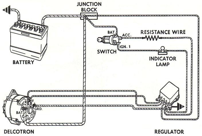 Wiring instructions for the early GM Delco Remy external regulated ...