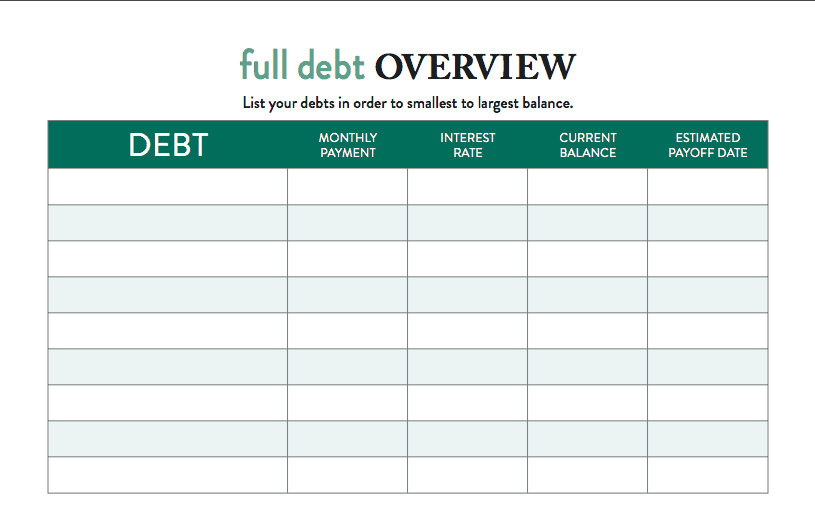 Free Template How To Use A Debt Tracker To Accelerate Pay Off Paying Off Credit Cards Simple Business Plan Template Debt Tracker