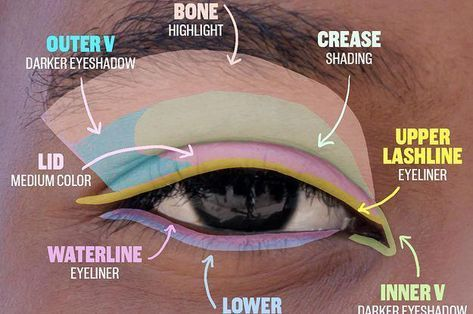 makeup tips for beginners cheat sheets beauty products 45