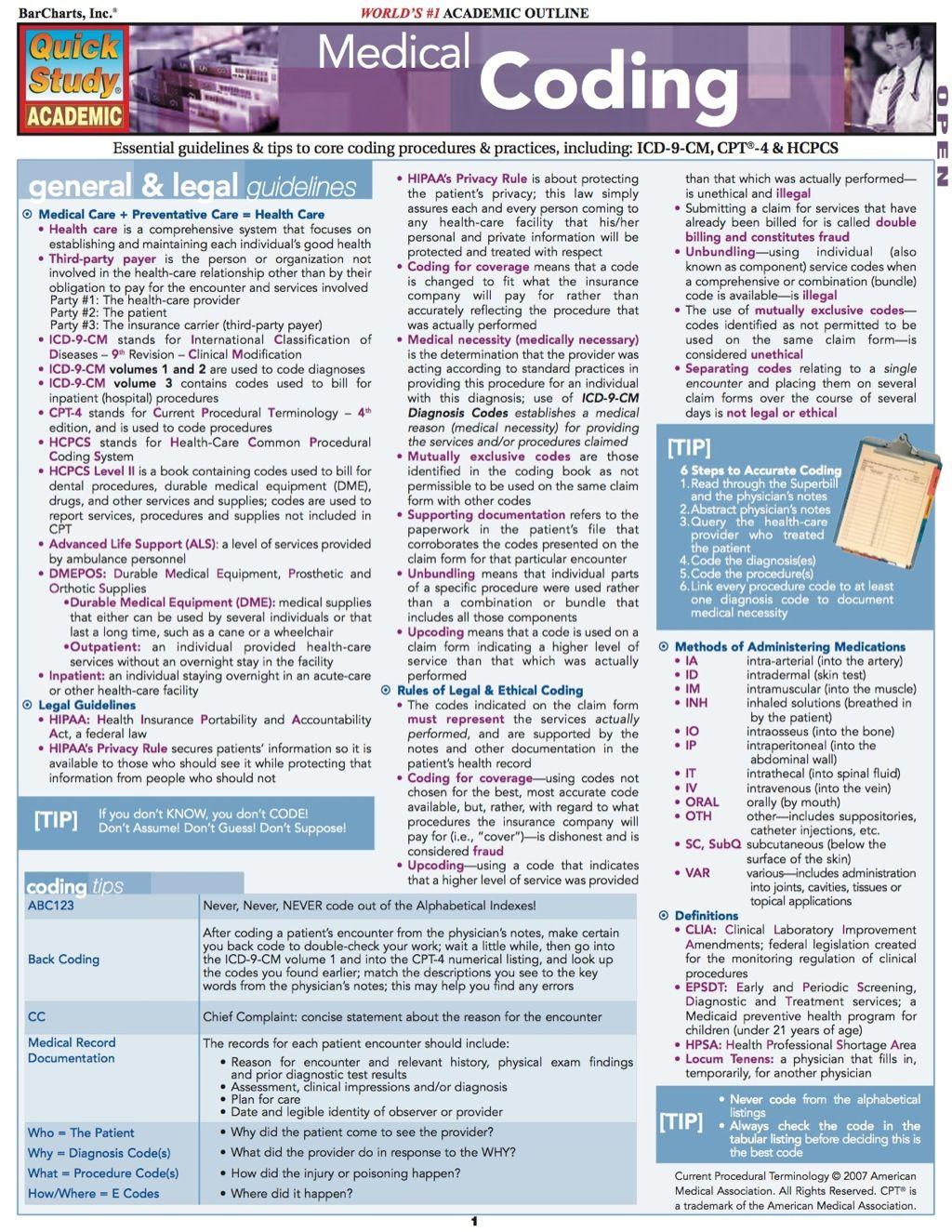 Medical Coding Reference Guide Ebook Rental Medical Coding Medical Coding Cheat Sheet Medical Coding Humor