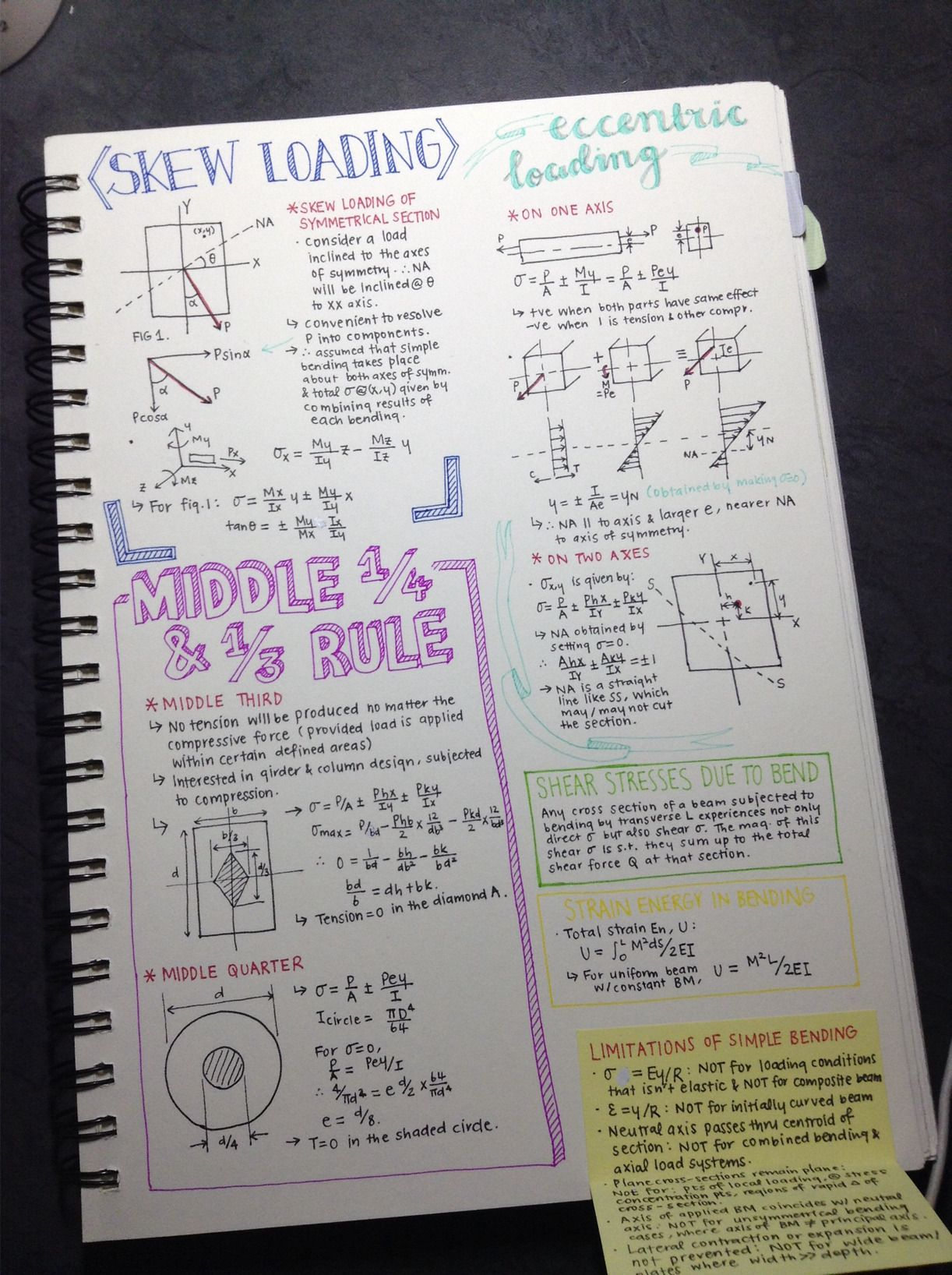 Pens Machine Lecture Summaries Sixth Week Engineering Notes Study Motivation Notetaking