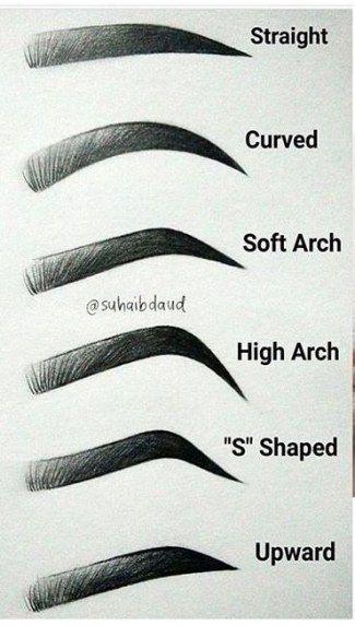 Makeup Products Makeup #Eyebrows #drawing Eyebrows drawing, perfect Eyebrows, Eyebrows naturale…