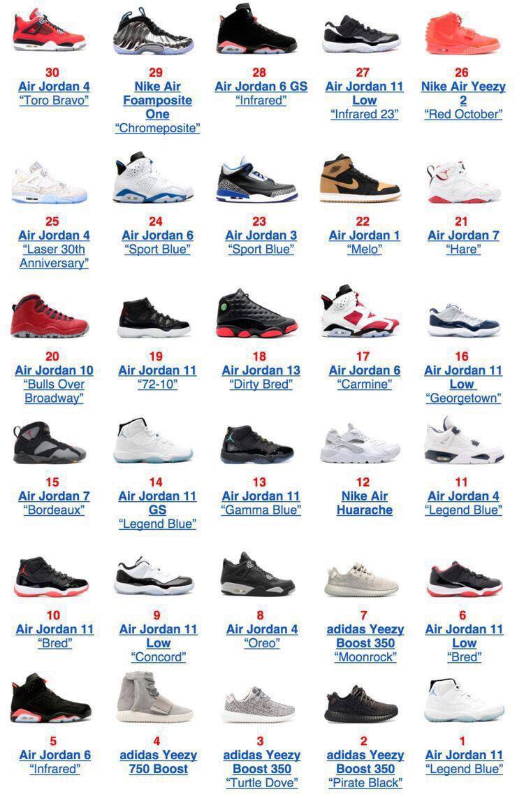 Jordan Retro Chart : jordan, retro, chart, VIVIANA, TORRES-BANDA, Shoes(heels,sneakers,sandals,slides), Shoes,, Sneakers, Fashion,, Jordan, Shoes, Girls