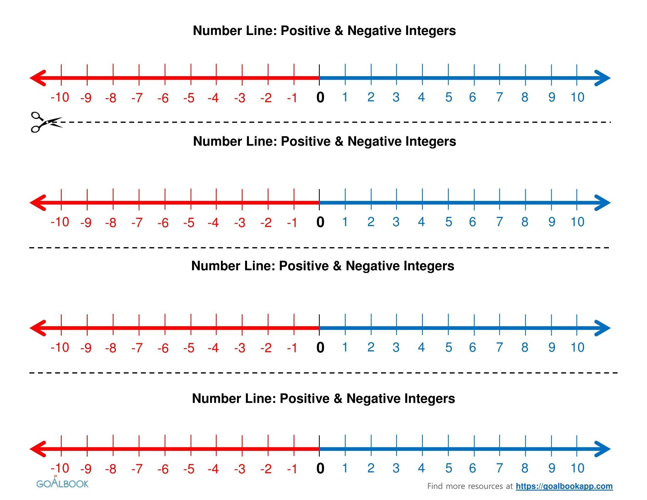 Ambitious image pertaining to positive and negative number line printable