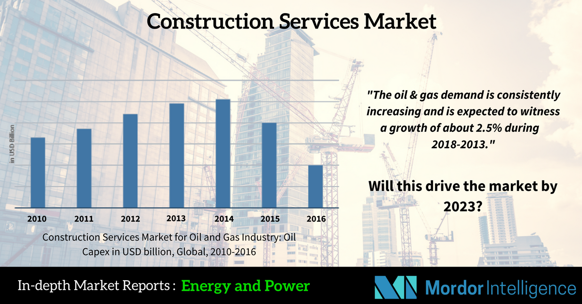 Construction Services Market The Construction Services Play An Important Role In The Life Cycle Of Crude Oil R Construction Services Gas Industry Oil And Gas