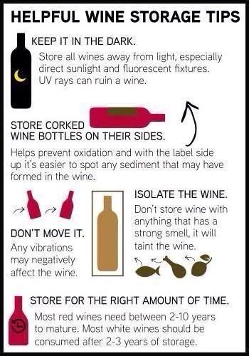 Wine storage tip