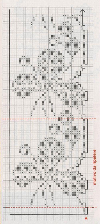Schema bordure uncinetto cerca con google crochet for Schemi bordure uncinetto per lenzuola