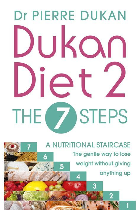 Theres A New Dukan Diet!