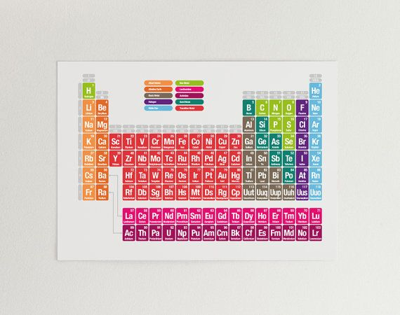 2017 Updated Modern Periodic Table - Chemistry \ Science Art Print - copy periodic table c