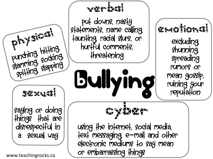 bullying worksheets Google Search – Bullying Worksheets for Kindergarten