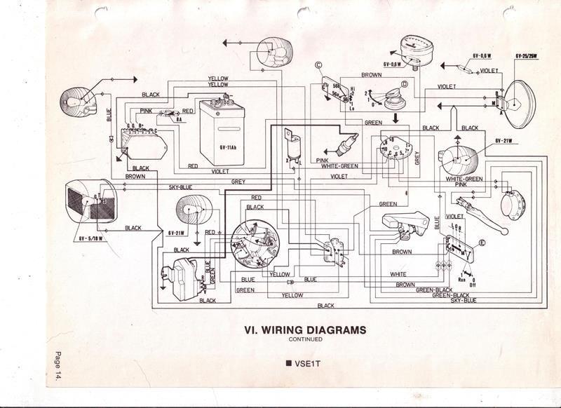 US Market Femsa Rally 200 Wiring Diagram. DC With