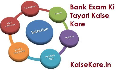 Kare Bank bank ki tayari kaise kare ब क एग ज म क