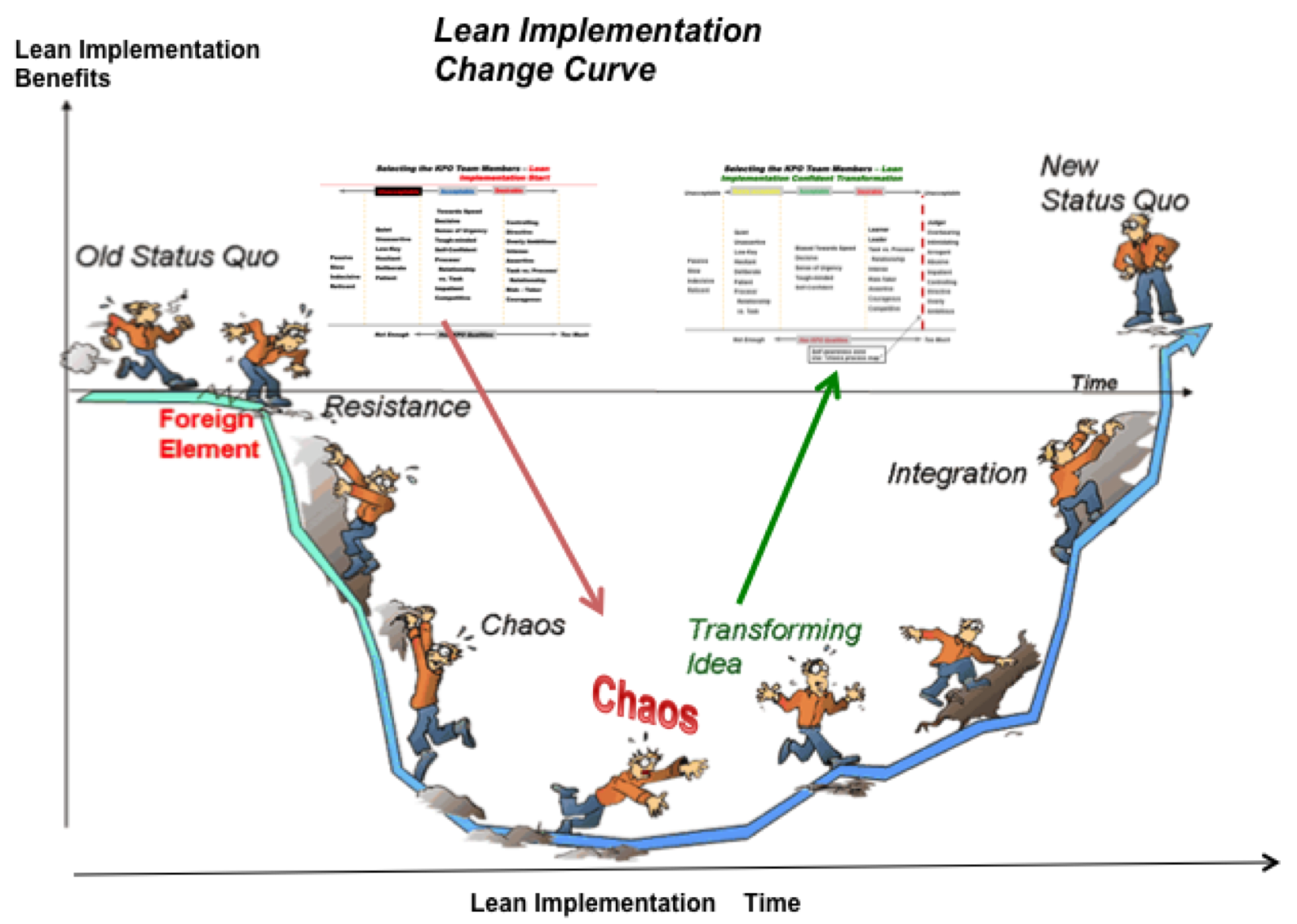 17 best images about operations management lean manufacturing sixsigma lean models middot management challengeoperations