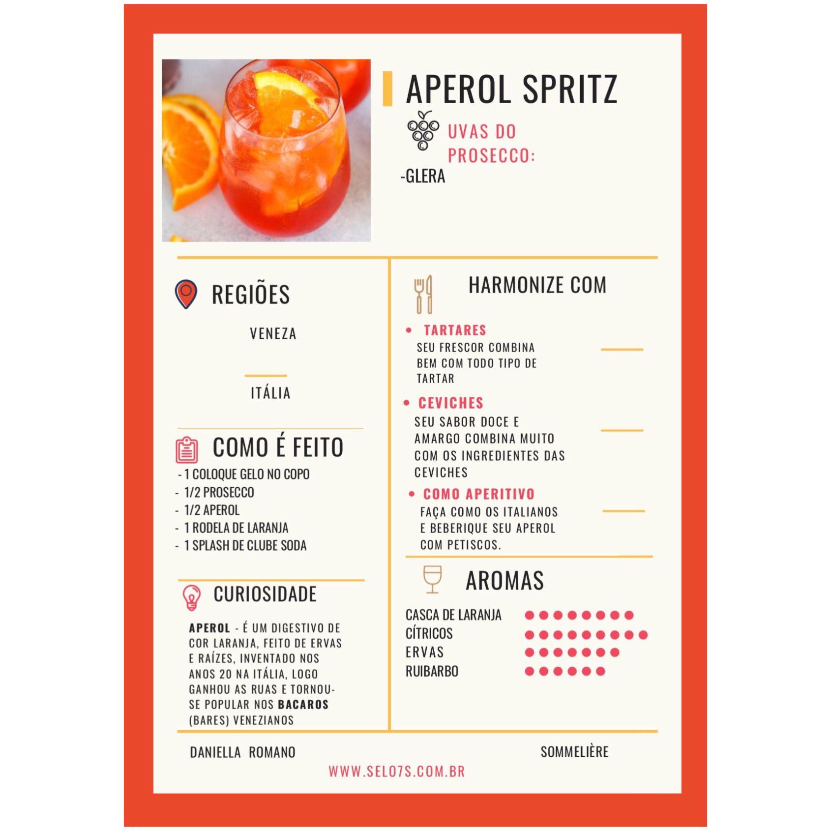 Aperol Drink Prosecco Com Imagens Aperol Spritz Sabores