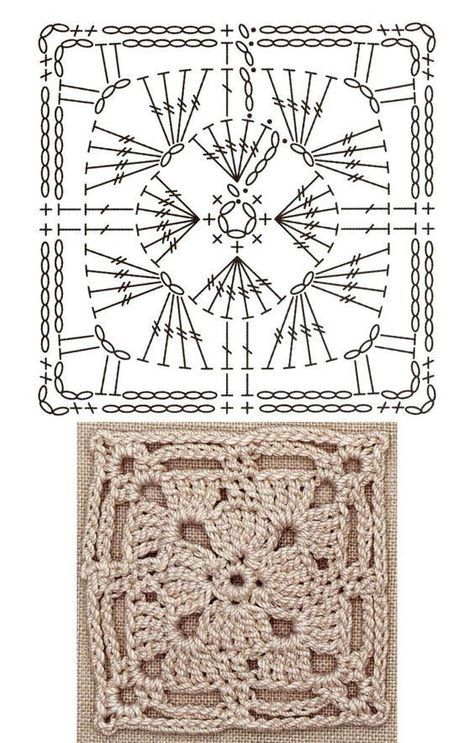 Crochet Granny squares | crochet | Pinterest | Croché, Ganchillo y ...