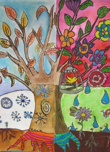 Mrs. Jones' Website — Piedmont Community Charter School: A ...