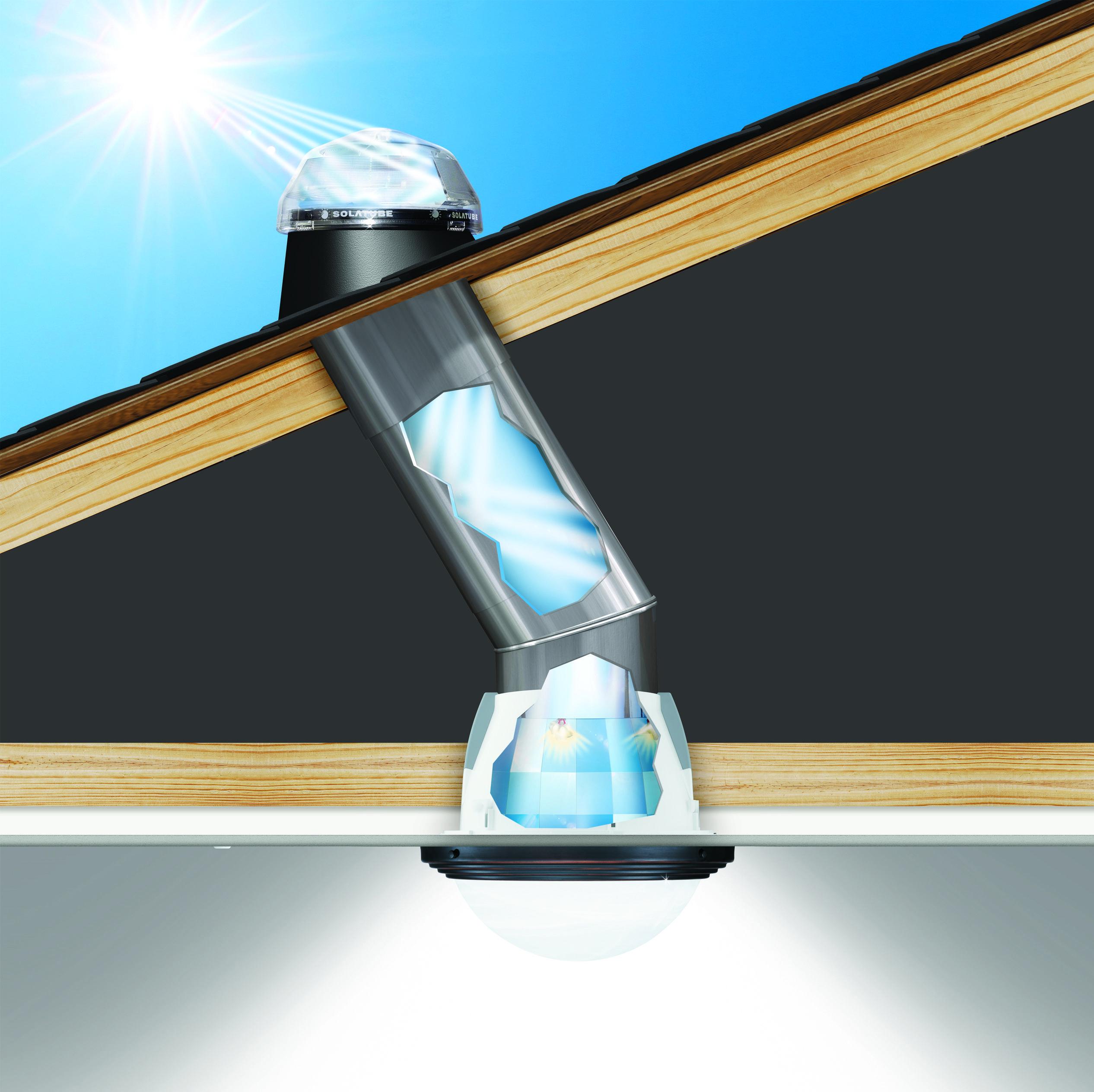 solatube - Google Search | Solar tubes, Solar tube ...