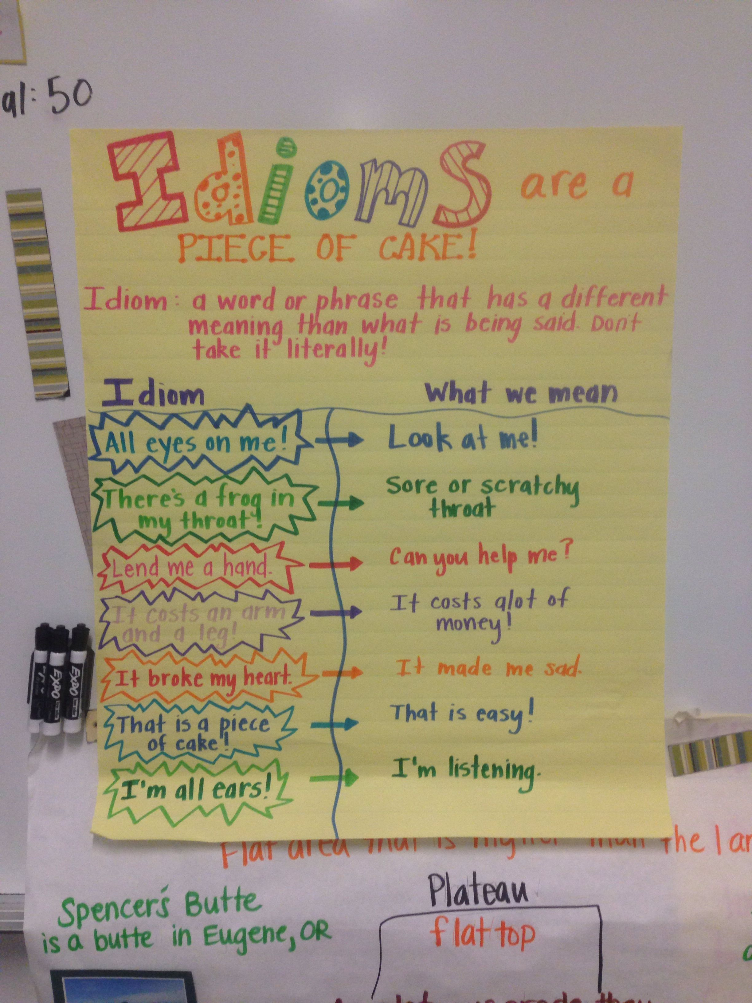 Idioms Anchor Chart Picture Only